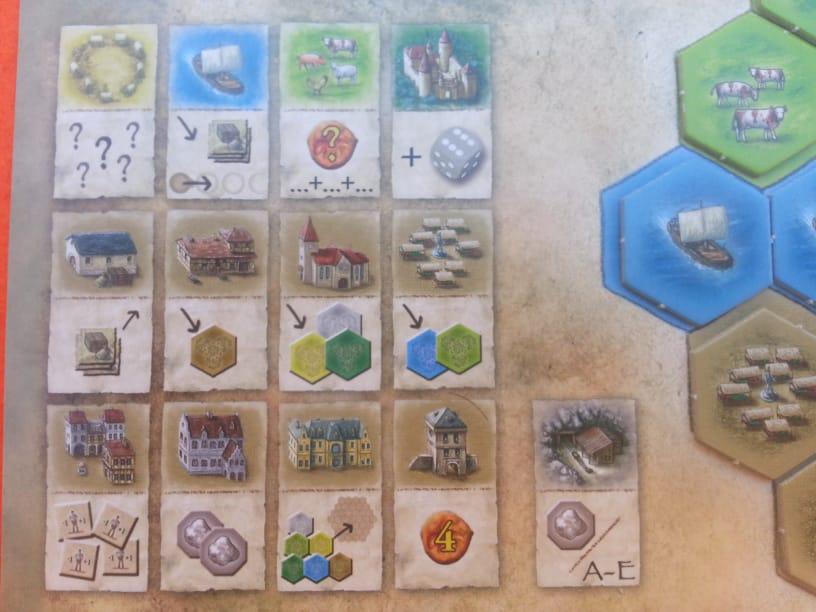 juego-de mesa-los castillos-de borgoña